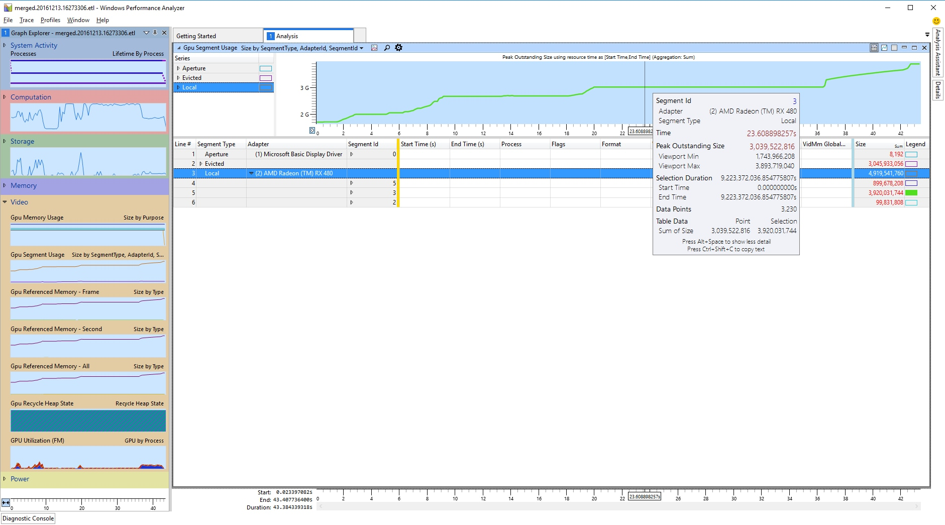 Profiling video memory with Windows Performance Analyzer - GPUOpen