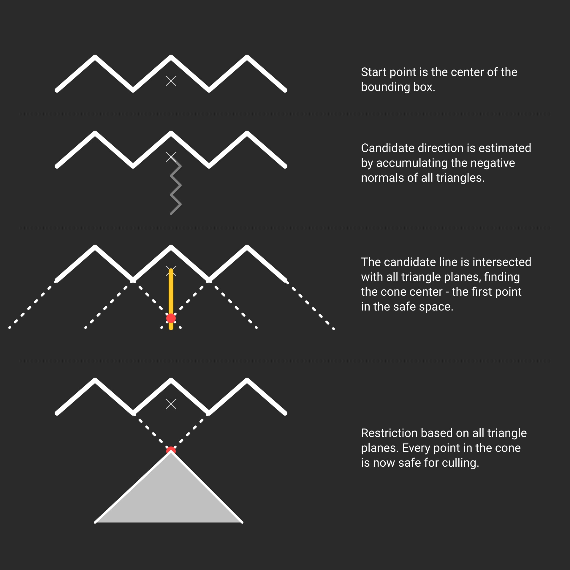 geometry-fx