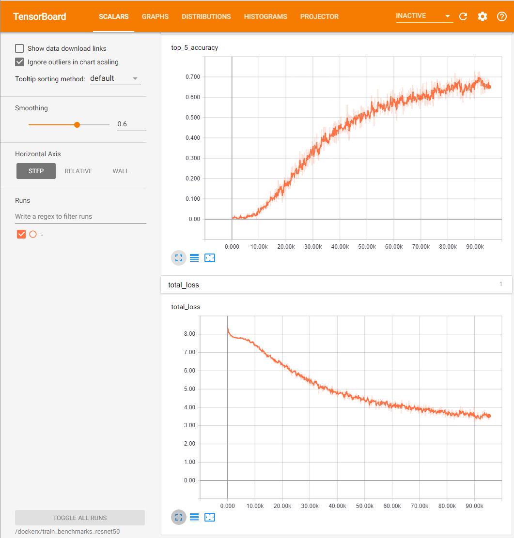 ROCm Tensorflow 1 8 Release - GPUOpen
