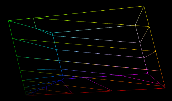 Using AMD FreeSync 2 HDR: Gamut Mapping - GPUOpen